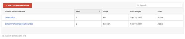 Google Analytics custom definitions created